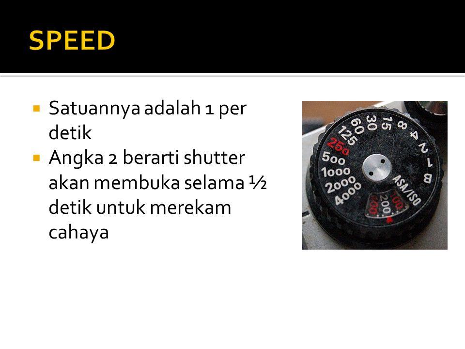  Satuannya adalah 1 per detik  Angka 2 berarti shutter akan membuka selama ½ detik untuk merekam cahaya