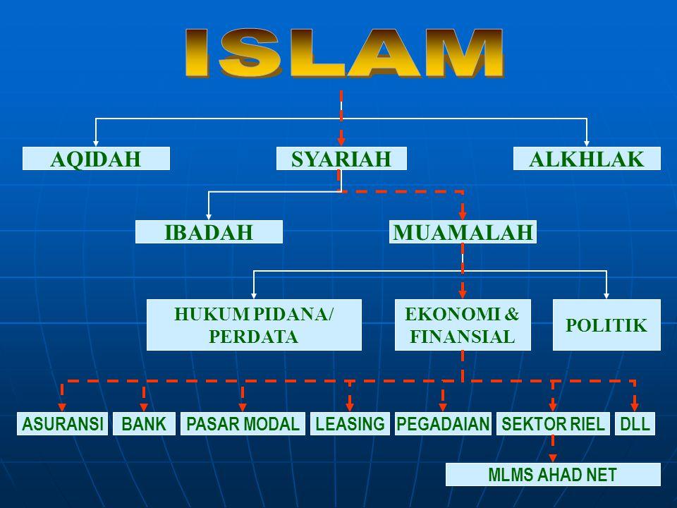 HUKUM PERDATA ISLAM (FIQH MUAMALAT) JAUHAR FARADIS EL MASYKURY
