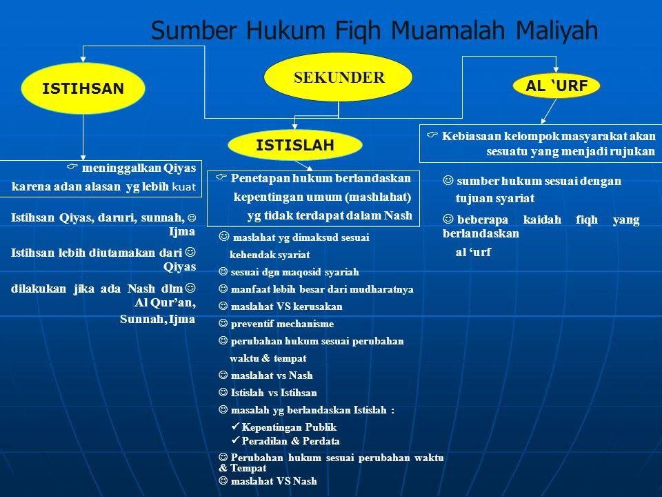 Al QURAN  Nilai-nilai Ekonomi  Hukum yg bersifat umum  Hukum rinci yg mendasar  Rinciannya dalam : ASSUNNAH  Penjelasan Al Qur'an  Perinci Al Qu