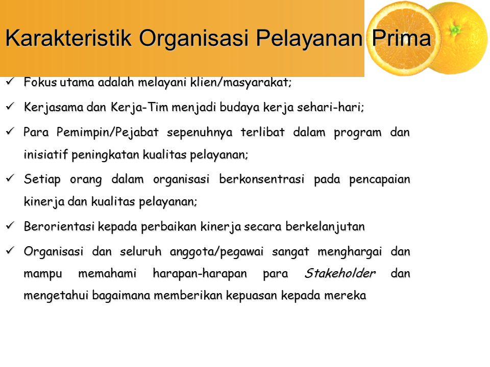 KUALITAS PELAYANAN PUBLIK 1.Prosedur pelayanan: Prosedur pelayanan yang dibakukan bagi pemberi dan penerima pelayanan termasuk pengaduan. 2.Waktu peny