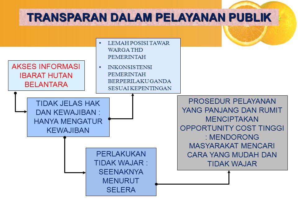 LANGKAH STRATEGIS PENINGKATAN KAPASITAS PENYELENGGARAAN PELAYANAN PUBLIK BERKUALITAS Melaksanakan perbaikan mutu pelayanan publik: menciptakan standar pelayanan umum; diupayakan dengan: a.Menerbitkan pedoman pelayanan yang memuat persyaratan, prosedur, biaya/tarif pelayanan dan batas waktu penyelesaian pelayanan, b.Menempatkan petugas yang bertanggung jawab melakukan pengecekan kelengkapan persyaratan permohonan untuk kepastian mengenai diterima atau ditolaknya berkas permohonan tersebut pada saat itu juga.