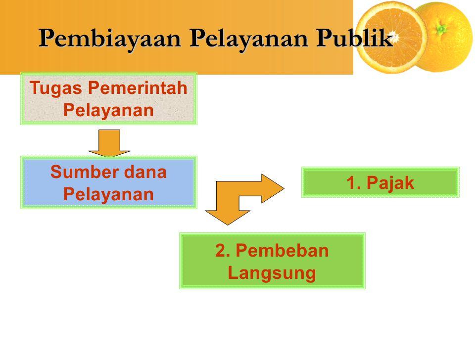 Tugas Pemerintah Pelayanan 1.Pajak Sumber dana Pelayanan 2.