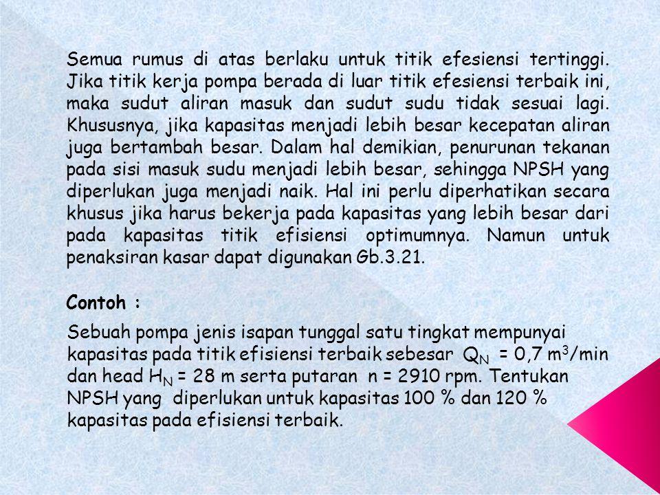 Jika Q N dinyatakan dalam m 3 /min, H suN dalam m dan n dalam rpm mak harga S untuk pompa-pompa berbentuk umum adalah sebesar 1200. Harga ini tidak te