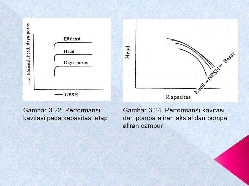 3.5.3 NPSH Dan Performasi Pompa Ada dua cara untuk memeriksa secara eksperimen pengaruh NPSH pada performasi pompa. Cara pertama : dengan kapasitas di