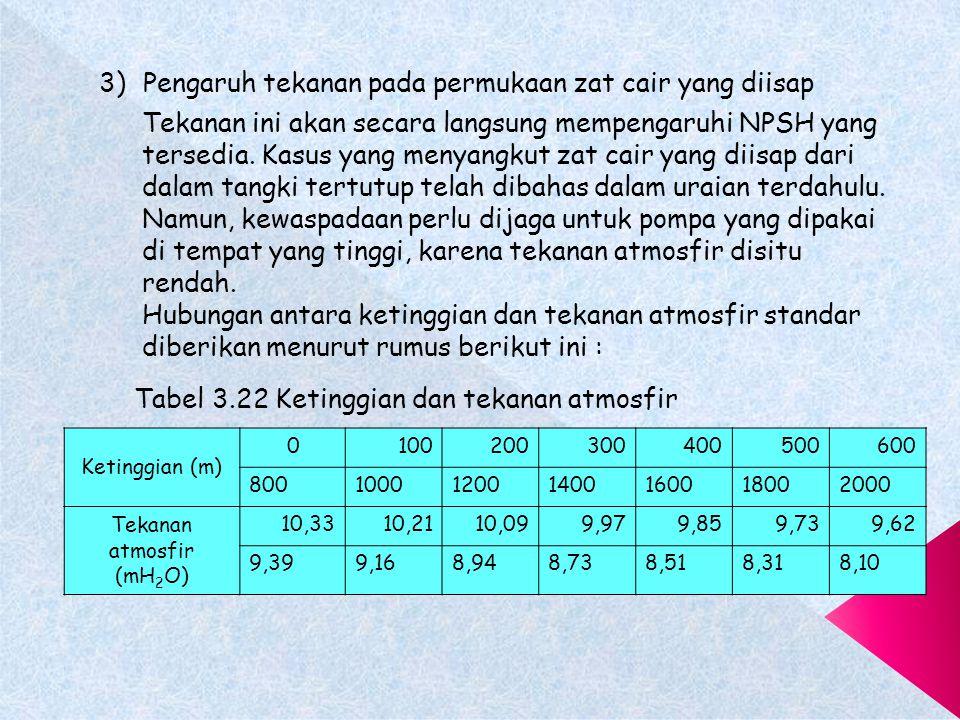 1) Pengaruh temperatur zat cair Karena tekanan uap zat cair dapat berubah menurut temperaturnya maka NPSH yang tersedia juga dapat bervariasi sesuai d