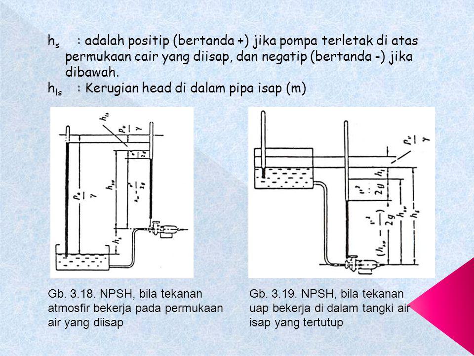 h s : adalah positip (bertanda +) jika pompa terletak di atas permukaan cair yang diisap, dan negatip (bertanda -) jika dibawah.