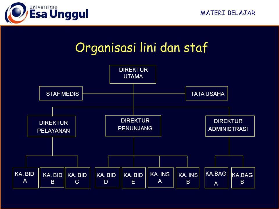 MATERI BELAJAR Organisasi lini dan staf DIREKTUR UTAMA DIREKTUR PELAYANAN DIREKTUR ADMINISTRASI KA.