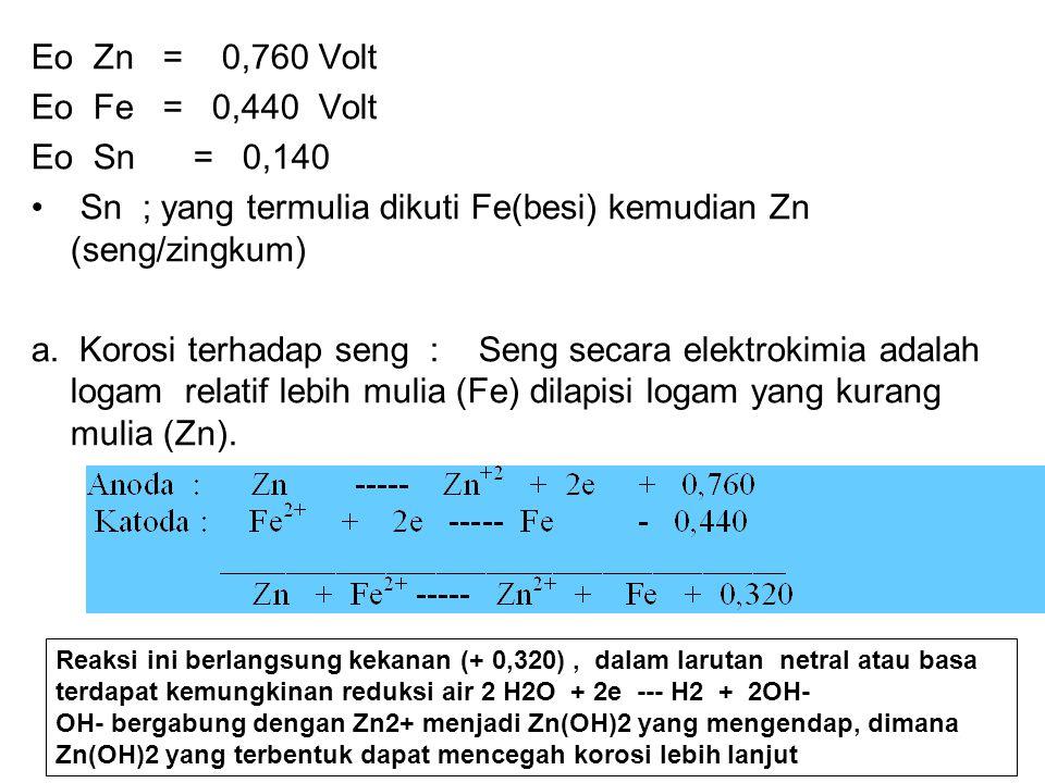 Eo Zn = 0,760 Volt Eo Fe = 0,440 Volt Eo Sn = 0,140 Sn ; yang termulia dikuti Fe(besi) kemudian Zn (seng/zingkum) a.