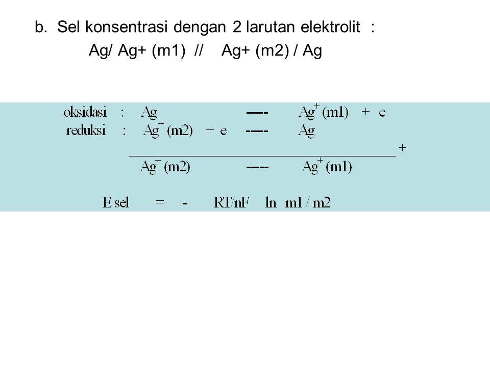 b. Sel konsentrasi dengan 2 larutan elektrolit : Ag/ Ag+ (m1) // Ag+ (m2) / Ag