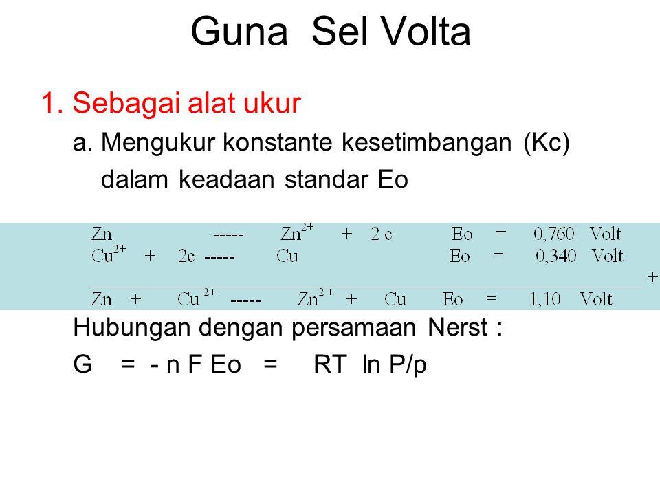 Guna Sel Volta 1.Sebagai alat ukur a.