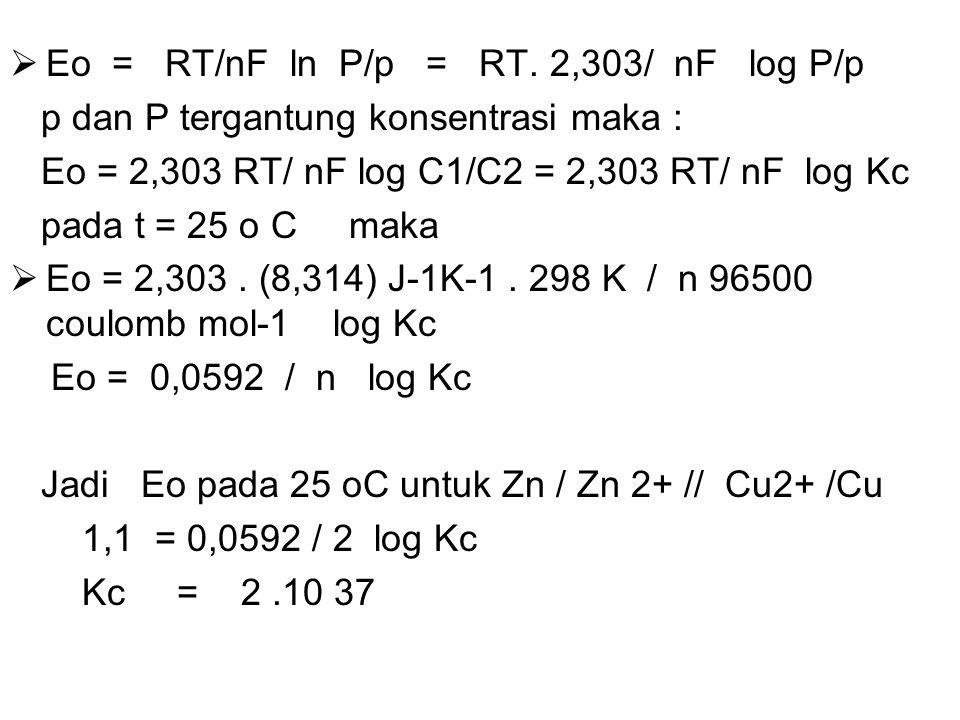  Eo = RT/nF ln P/p = RT.