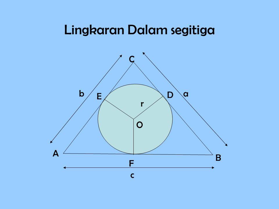 Lingkaran Dalam segitiga A O D E F C B r a c b