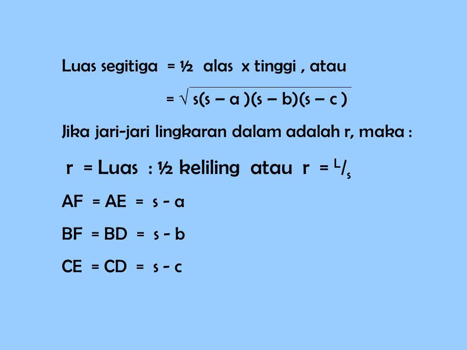 Luas segitiga = ½ alas x tinggi, atau =  s(s – a )(s – b)(s – c ) Jika jari-jari lingkaran dalam adalah r, maka : r = Luas : ½ keliling atau r = L/sL/s AF = AE = s - a BF = BD = s - b CE = CD = s - c