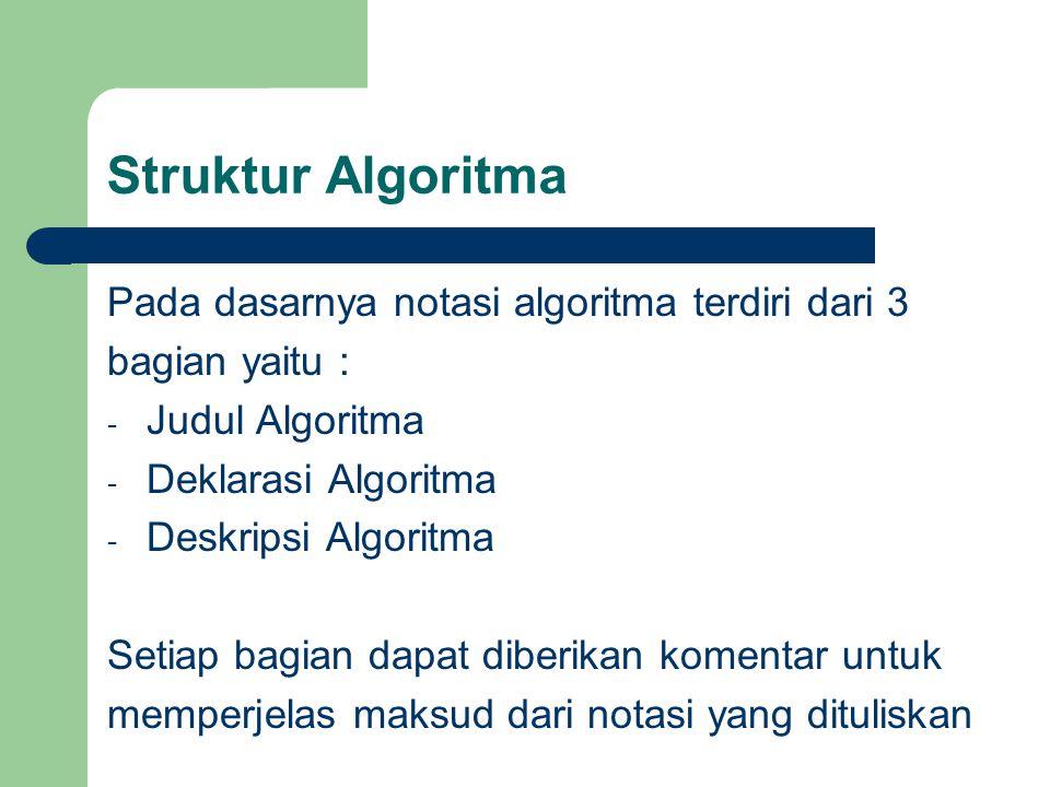 Algoritma NAMA_ALGORITMA {uraian singkat mengenai yang akan dilakukan algoritma ini} DEKLARASI {semua nama yang dipakai, meliputi nama tipe, nama tetapan, nama peubah, nama prosedur, dan nama fungsi didefinisikan di sini} DESKRIPSI {semua langkah / aksi algoritma dituliskan di sini} Struktur Algoritma