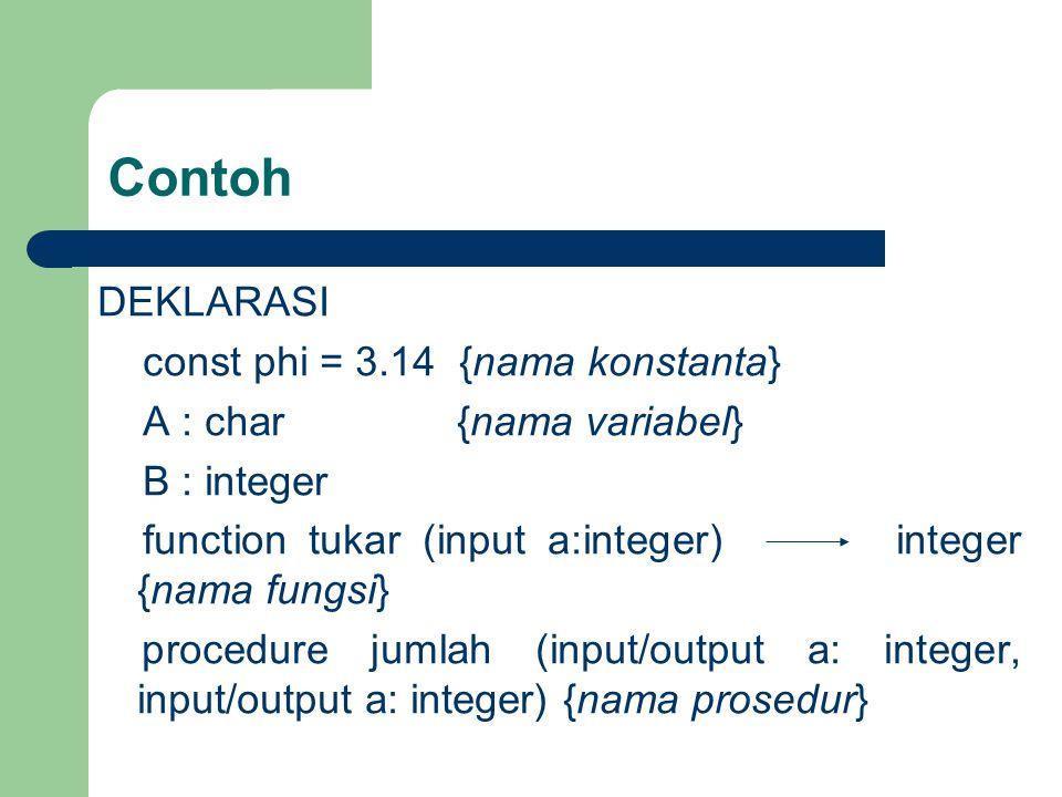 Deklarasi variabel Deklarasi konstanta DEKLARASI Nilai_Angka, Rata_rata : real K : integer R : char DEKLARASI Const pi = 3.14 Const max = 250 Const min = 1 Contoh Deklarasi