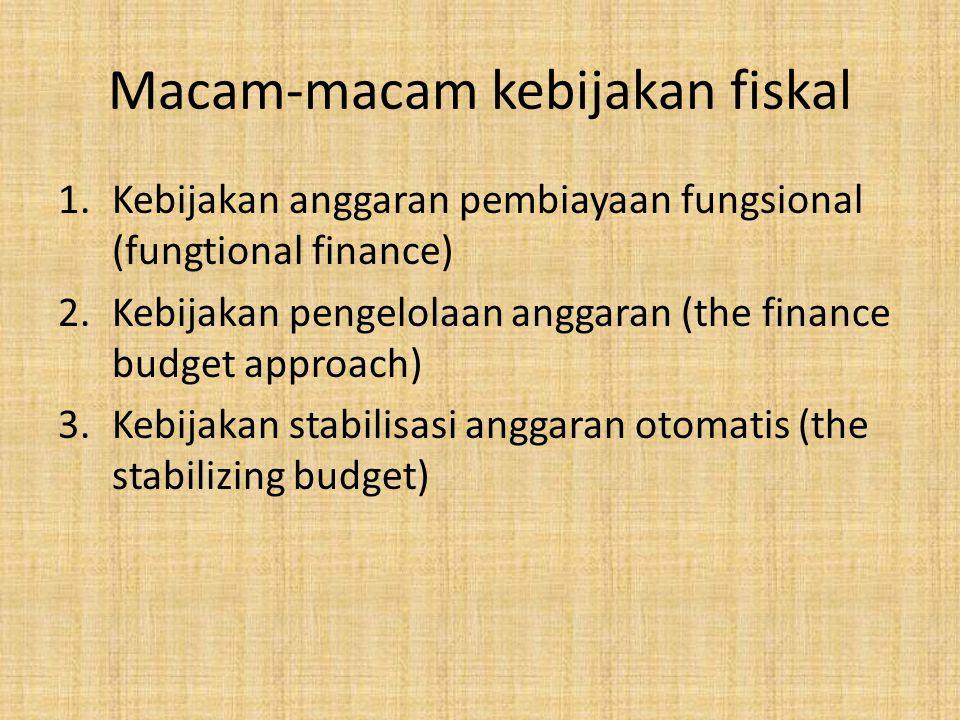 Macam-macam kebijakan fiskal 1.Kebijakan anggaran pembiayaan fungsional (fungtional finance) 2.Kebijakan pengelolaan anggaran (the finance budget appr