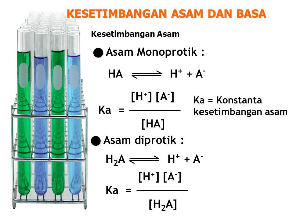KESETIMBANGAN ASAM DAN BASA Kesetimbangan Asam Asam Monoprotik : Asam diprotik : [H + ] [A - ] Ka = [HA] HA H + + A - Ka = Konstanta kesetimbangan asam H 2 A H + + A - [H + ] [A - ] Ka = [H 2 A]