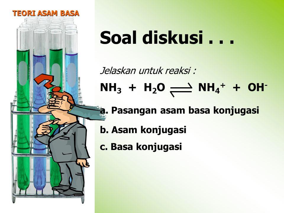 TEORI ASAM BASA Jelaskan untuk reaksi : NH 3 + H 2 O NH 4 + + OH - a. Pasangan asam basa konjugasi b. Asam konjugasi c. Basa konjugasi Soal diskusi...