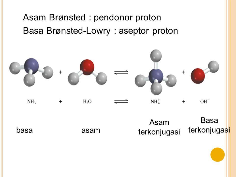Asam Brønsted : pendonor proton Basa Brønsted-Lowry : aseptor proton asam Basa terkonjugasi basa Asam terkonjugasi