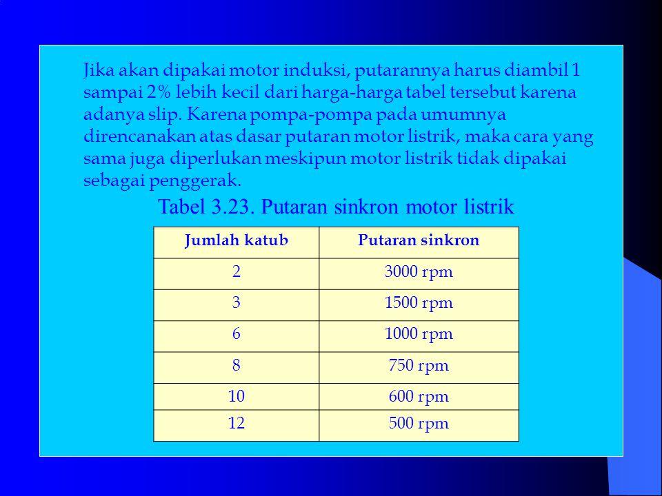 Tabel 3.23.