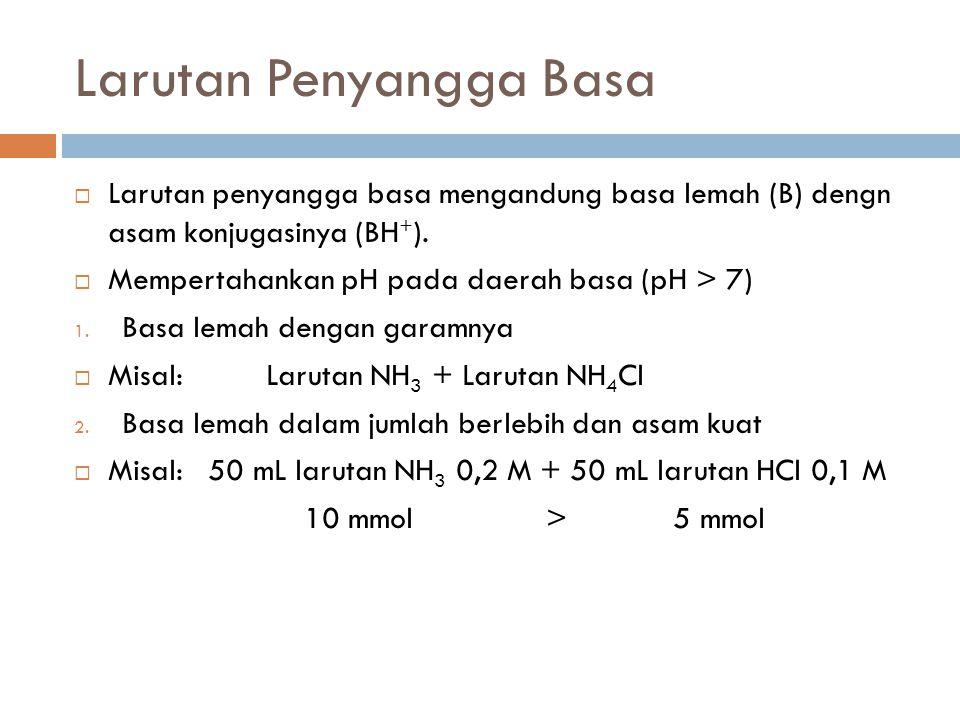 Larutan Penyangga Basa  Larutan penyangga basa mengandung basa lemah (B) dengn asam konjugasinya (BH + ).  Mempertahankan pH pada daerah basa (pH >