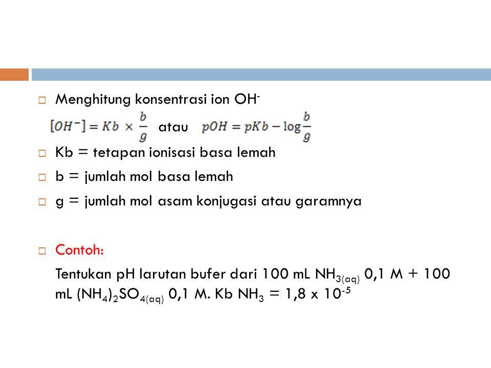  Menghitung konsentrasi ion OH - atau  Kb = tetapan ionisasi basa lemah  b = jumlah mol basa lemah  g = jumlah mol asam konjugasi atau garamnya  Contoh: Tentukan pH larutan bufer dari 100 mL NH 3(aq) 0,1 M + 100 mL (NH 4 ) 2 SO 4(aq) 0,1 M.