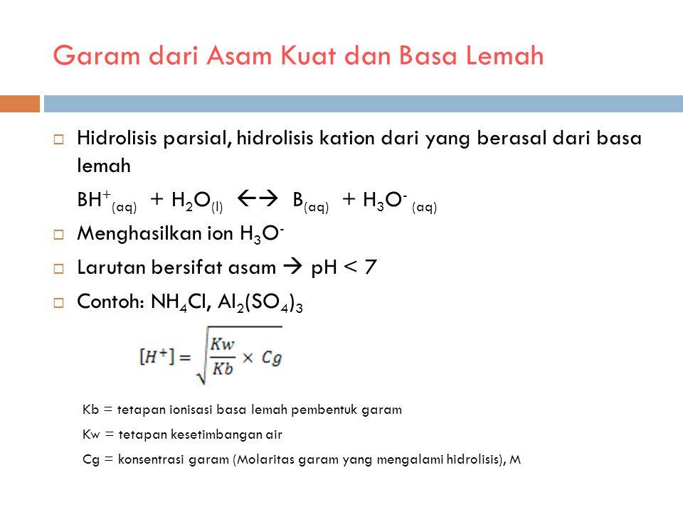 Garam dari Asam Kuat dan Basa Lemah  Hidrolisis parsial, hidrolisis kation dari yang berasal dari basa lemah BH + (aq) + H 2 O (l)  B (aq) + H 3 O - (aq)  Menghasilkan ion H 3 O -  Larutan bersifat asam  pH < 7  Contoh: NH 4 Cl, Al 2 (SO 4 ) 3 Kb = tetapan ionisasi basa lemah pembentuk garam Kw = tetapan kesetimbangan air Cg = konsentrasi garam (Molaritas garam yang mengalami hidrolisis), M