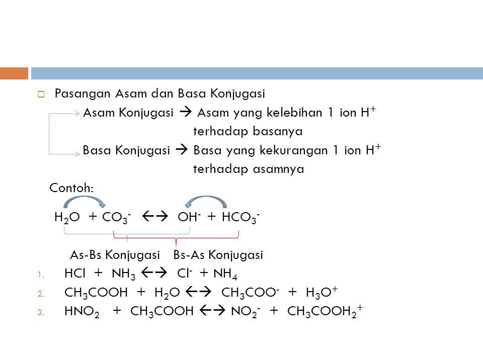  Pasangan Asam dan Basa Konjugasi Asam Konjugasi  Asam yang kelebihan 1 ion H + terhadap basanya Basa Konjugasi  Basa yang kekurangan 1 ion H + terhadap asamnya Contoh: H 2 O + CO 3 -  OH - + HCO 3 - As-Bs Konjugasi Bs-As Konjugasi 1.