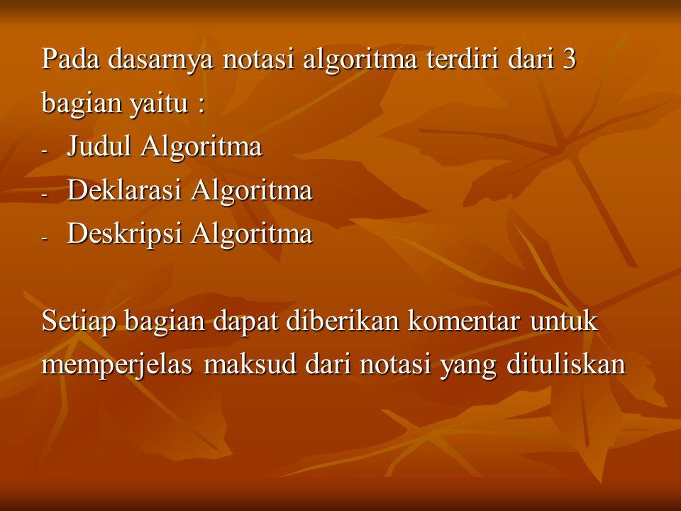 Algoritma NAMA_ALGORITMA Algoritma NAMA_ALGORITMA {uraian singkat mengenai yang akan dilakukan algoritma ini} {uraian singkat mengenai yang akan dilakukan algoritma ini} DEKLARASI DEKLARASI {semua nama yang dipakai, meliputi nama tipe, nama tetapan, nama peubah, nama prosedur, dan nama fungsi didefinisikan di sini} {semua nama yang dipakai, meliputi nama tipe, nama tetapan, nama peubah, nama prosedur, dan nama fungsi didefinisikan di sini} DESKRIPSI DESKRIPSI {semua langkah / aksi algoritma dituliskan di sini} {semua langkah / aksi algoritma dituliskan di sini}