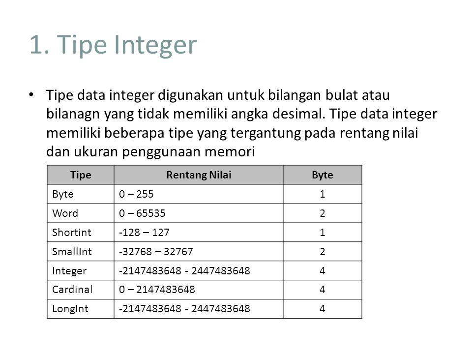 1. Tipe Integer Tipe data integer digunakan untuk bilangan bulat atau bilanagn yang tidak memiliki angka desimal. Tipe data integer memiliki beberapa