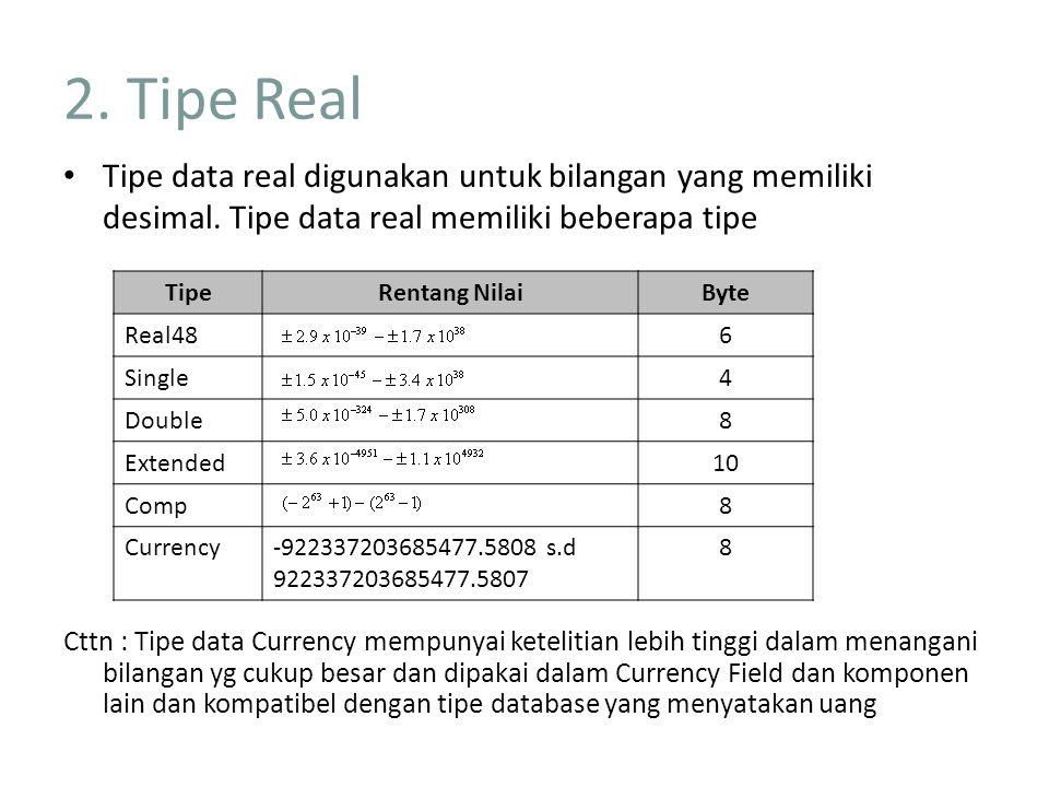2.Tipe Real Tipe data real digunakan untuk bilangan yang memiliki desimal.