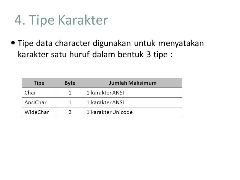 4. Tipe Karakter Tipe data character digunakan untuk menyatakan karakter satu huruf dalam bentuk 3 tipe : TipeByteJumlah Maksimum Char11 karakter ANSI