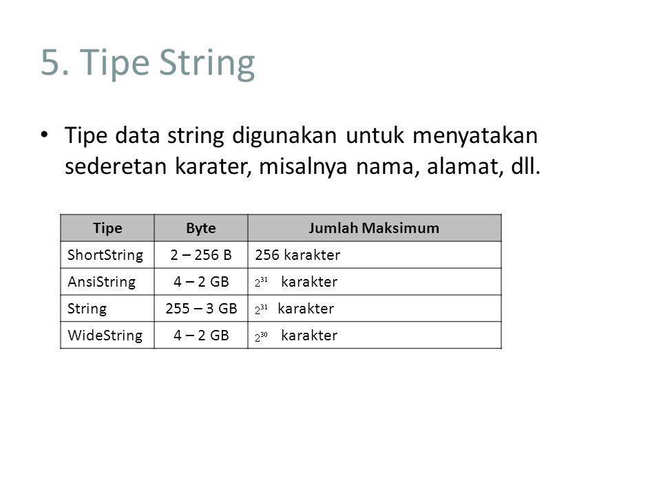 5. Tipe String Tipe data string digunakan untuk menyatakan sederetan karater, misalnya nama, alamat, dll. TipeByteJumlah Maksimum ShortString2 – 256 B
