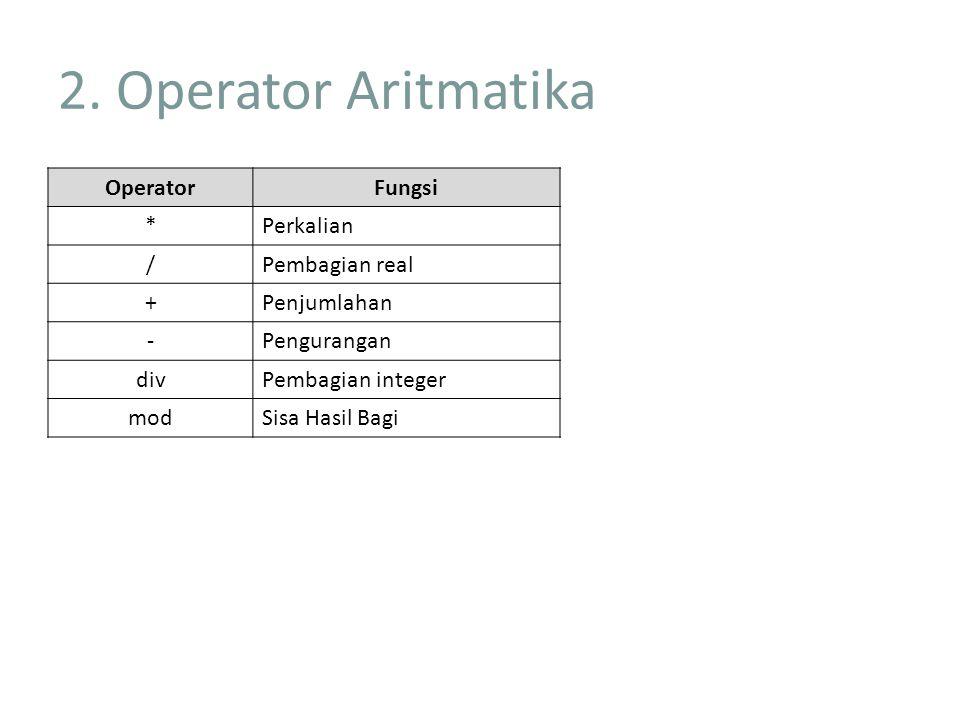 2. Operator Aritmatika OperatorFungsi *Perkalian /Pembagian real +Penjumlahan -Pengurangan divPembagian integer modSisa Hasil Bagi