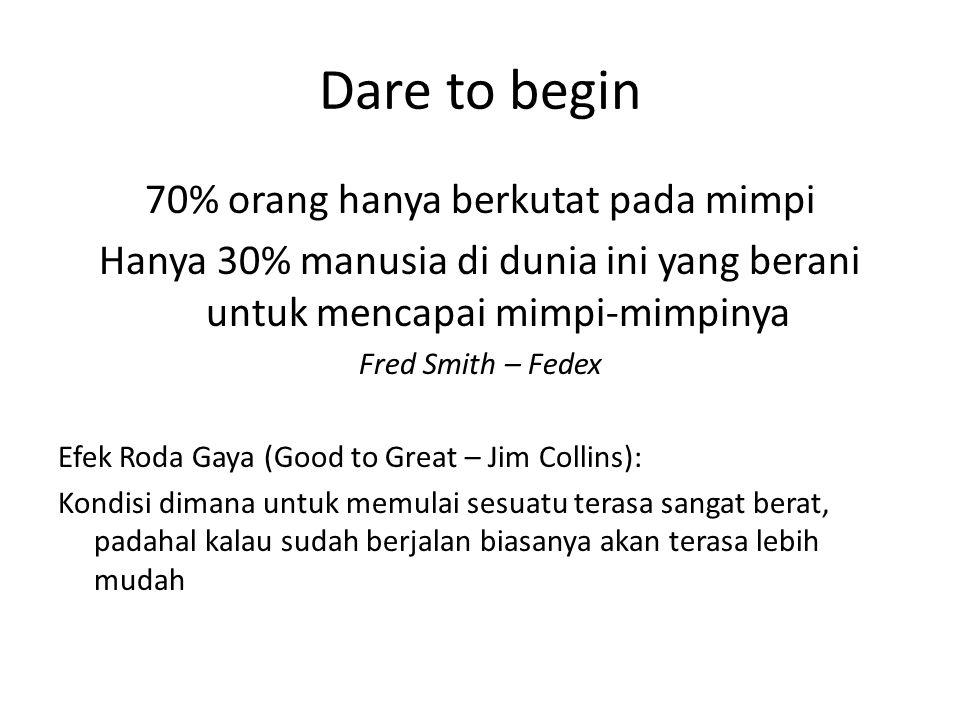 Dare to begin 70% orang hanya berkutat pada mimpi Hanya 30% manusia di dunia ini yang berani untuk mencapai mimpi-mimpinya Fred Smith – Fedex Efek Rod