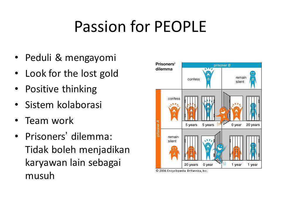 Passion for PEOPLE Peduli & mengayomi Look for the lost gold Positive thinking Sistem kolaborasi Team work Prisoners' dilemma: Tidak boleh menjadikan