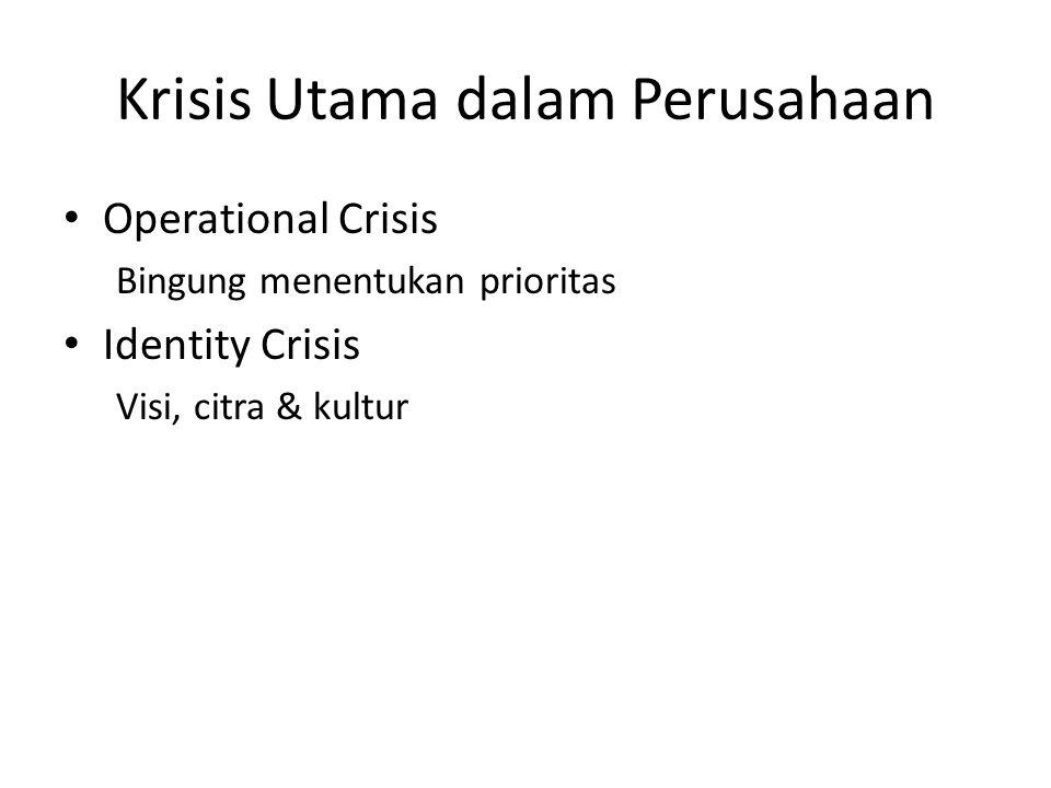 Krisis Utama dalam Perusahaan Operational Crisis Bingung menentukan prioritas Identity Crisis Visi, citra & kultur