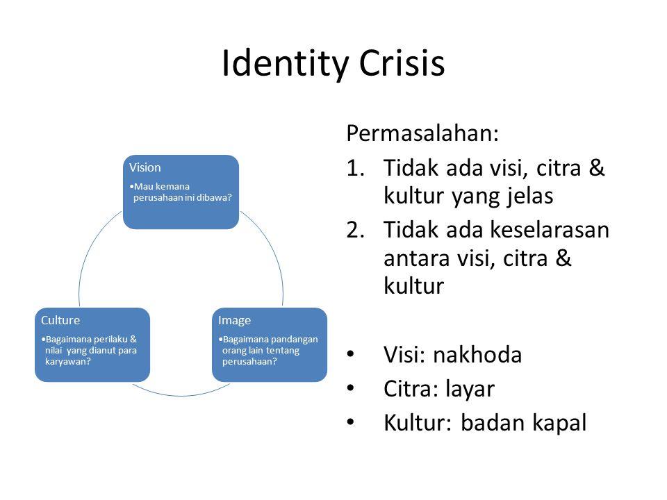 Identity Crisis Vision Mau kemana perusahaan ini dibawa? Image Bagaimana pandangan orang lain tentang perusahaan? Culture Bagaimana perilaku & nilai y