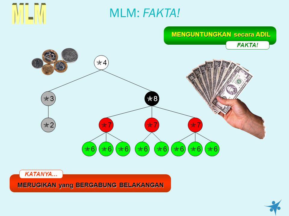 MLM: FAKTA! KATANYA… MERUGIKAN yang BERGABUNG BELAKANGAN FAKTA! MENGUNTUNGKAN secara ADIL 22 33 44 88 66 77 66 66 66 77 66 66