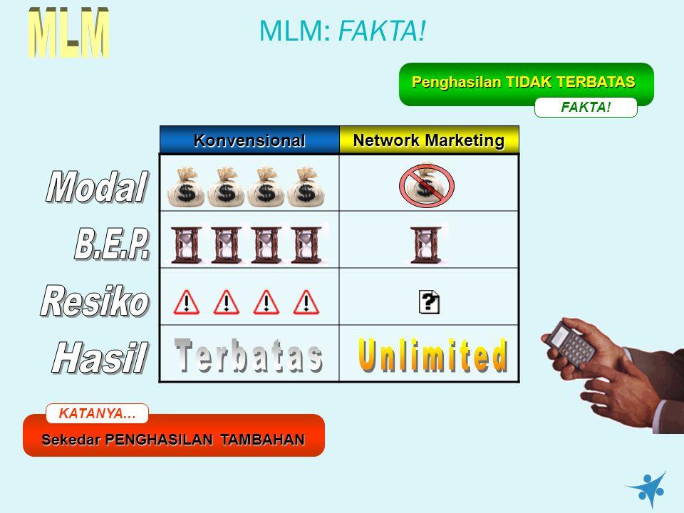 MLM: FAKTA! KATANYA… Sekedar PENGHASILAN TAMBAHAN FAKTA! Penghasilan TIDAK TERBATAS Konvensional Network Marketing