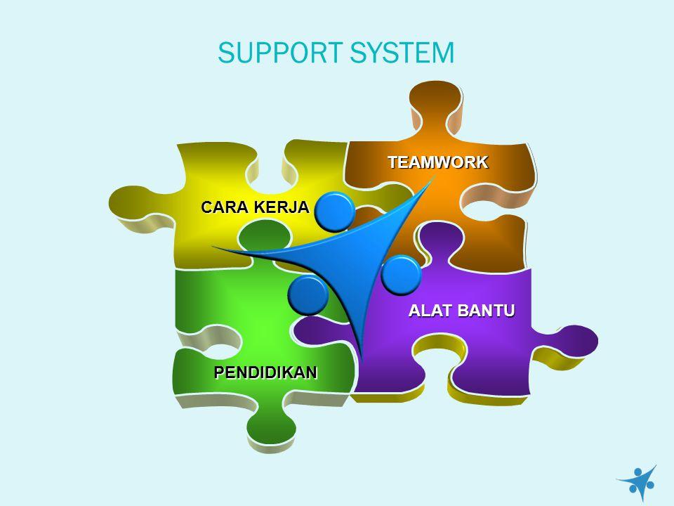 SUPPORT SYSTEM PENDIDIKAN CARA KERJA ALAT BANTU TEAMWORK