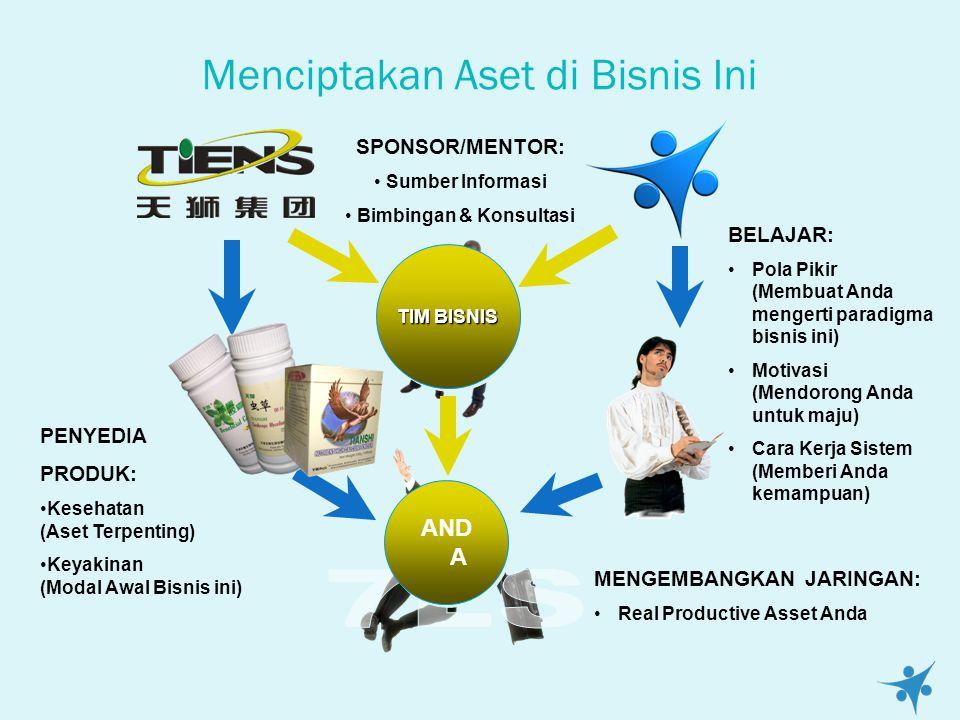 Menciptakan Aset di Bisnis Ini MENGEMBANGKAN JARINGAN: Real Productive Asset Anda SPONSOR/MENTOR: Sumber Informasi Bimbingan & Konsultasi BELAJAR: Pol