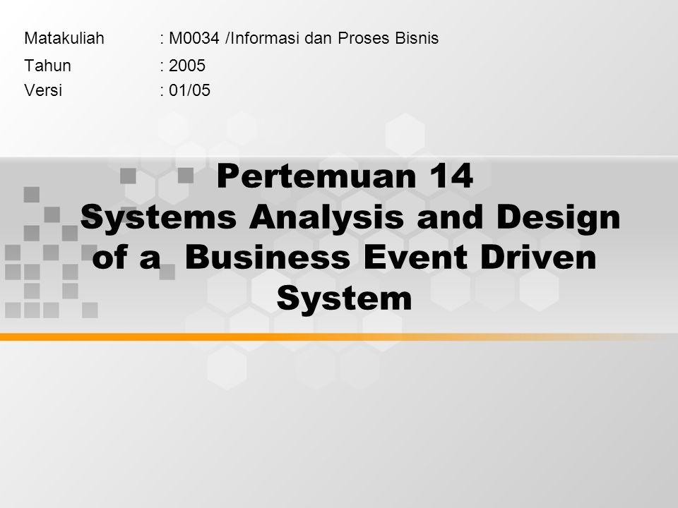 Pertemuan 14 Systems Analysis and Design of a Business Event Driven System Matakuliah: M0034 /Informasi dan Proses Bisnis Tahun: 2005 Versi: 01/05