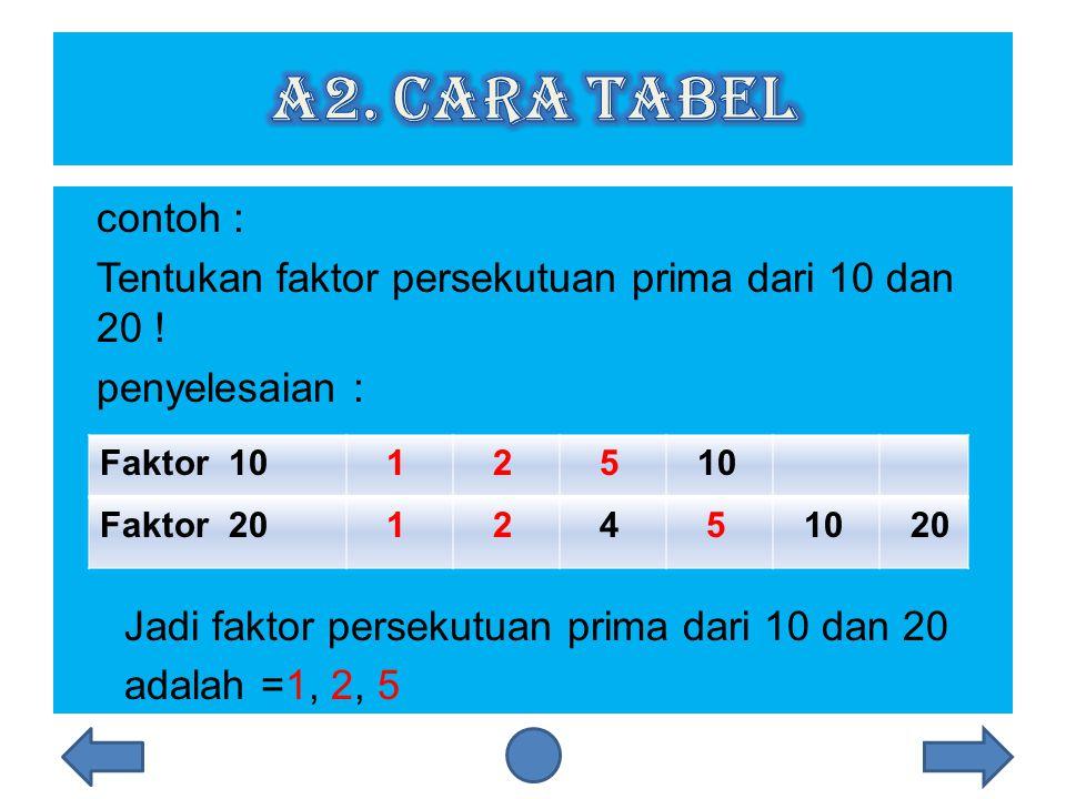 contoh : Tentukan faktor prima dari 10.