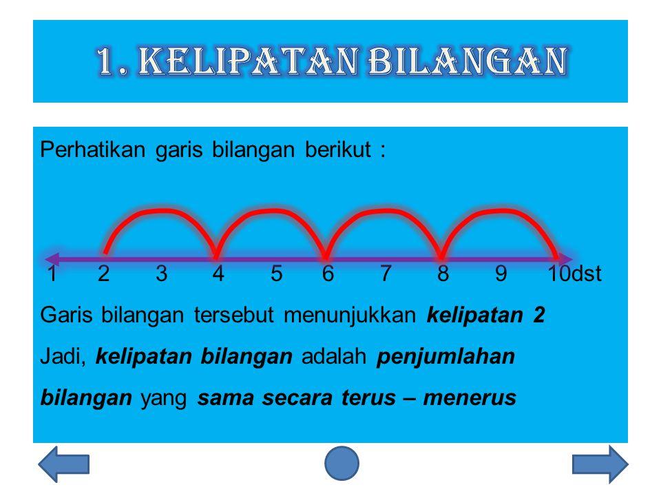 Sebelum kita mempelajari apa itu KPK dan FPB, terlebih dahulu kita akan mempelajari : 1.Kelipatan bilangan, 2.Kelipatan persekutuan dari 2 bilangan/lebih, 3.Faktor bilangan, 4.Faktor prima, 5.Faktor persekutuan dari 2 bilangan/lebih
