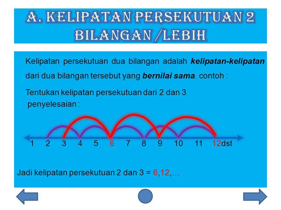 Perhatikan garis bilangan berikut : 1 2 3 4 5 6 7 8 9 10dst Garis bilangan tersebut menunjukkan kelipatan 2 Jadi, kelipatan bilangan adalah penjumlahan bilangan yang sama secara terus – menerus