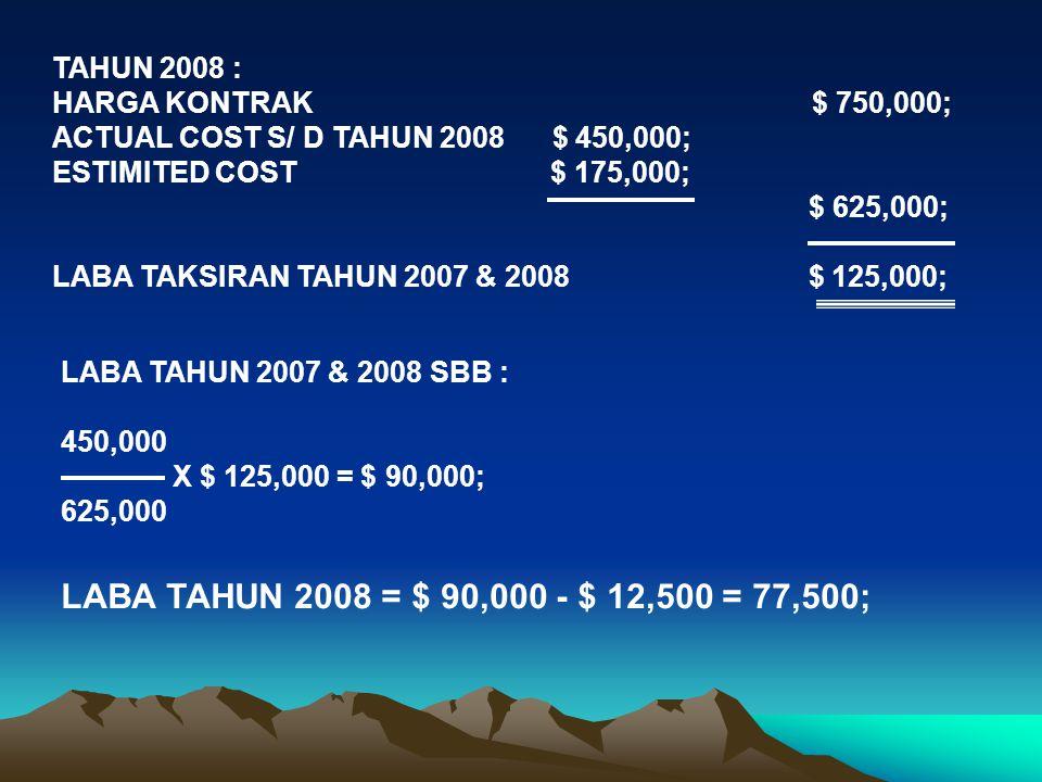 TAHUN 2008 : HARGA KONTRAK $ 750,000; ACTUAL COST S/ D TAHUN 2008 $ 450,000; ESTIMITED COST $ 175,000; $ 625,000; LABA TAKSIRAN TAHUN 2007 & 2008 $ 12