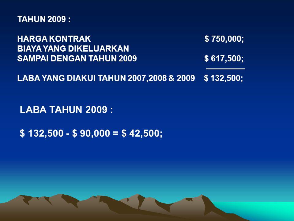 TAHUN 2009 : HARGA KONTRAK $ 750,000; BIAYA YANG DIKELUARKAN SAMPAI DENGAN TAHUN 2009 $ 617,500; LABA YANG DIAKUI TAHUN 2007,2008 & 2009 $ 132,500; LA