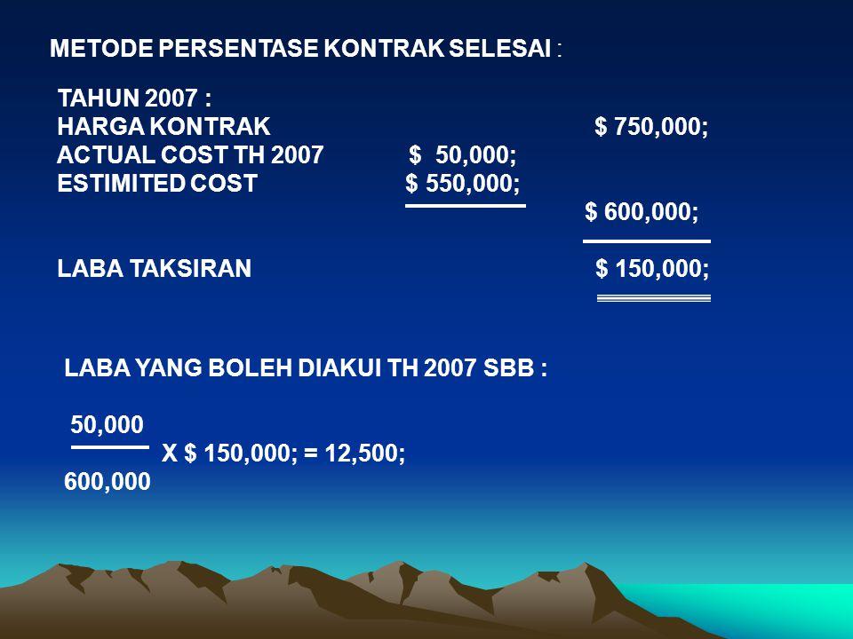 TAHUN 2008 : HARGA KONTRAK $ 750,000; ACTUAL COST S/ D TAHUN 2008 $ 450,000; ESTIMITED COST $ 175,000; $ 625,000; LABA TAKSIRAN TAHUN 2007 & 2008 $ 125,000; LABA TAHUN 2007 & 2008 SBB : 450,000 X $ 125,000 = $ 90,000; 625,000 LABA TAHUN 2008 = $ 90,000 - $ 12,500 = 77,500;