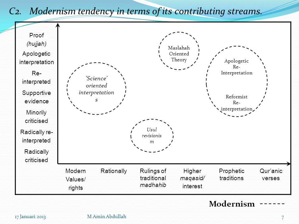 5.MULTIDIMENSIONALITY Ada Spectrum of Certainty.